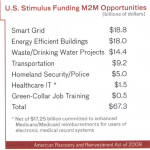 embedded, M2M, smart grid, greentech, stimulus